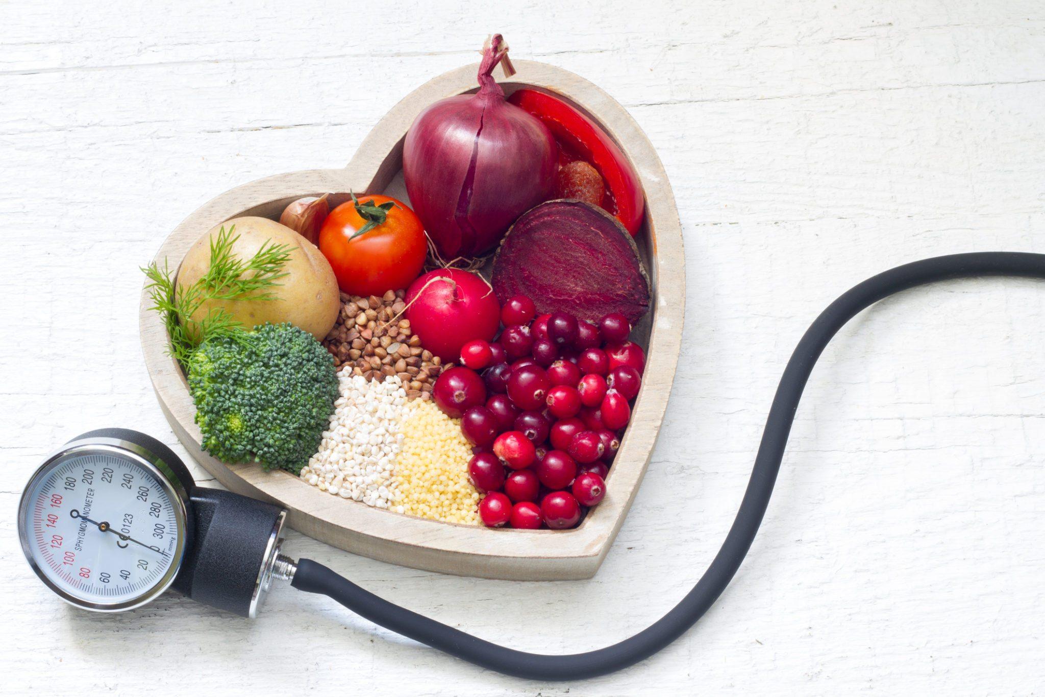 Wilmington Dietitians - Summerfield Custom Wellness